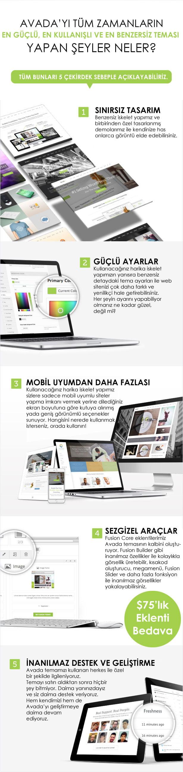 Avada WordPress Teması