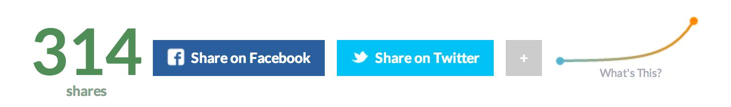 social buzz sosyal medya eklentisi