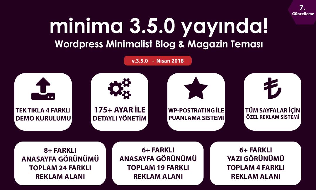 Minima 350