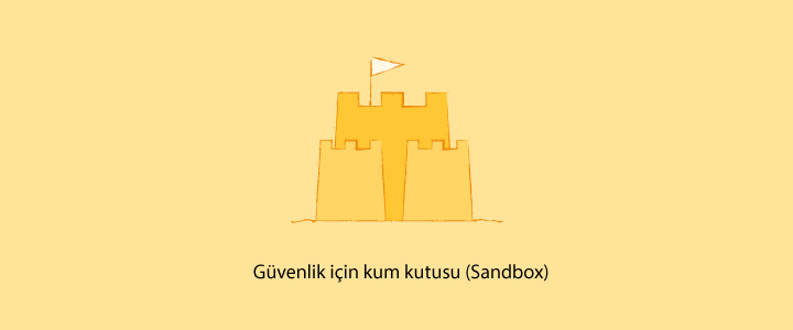 Wordpress 4.9 sandbox