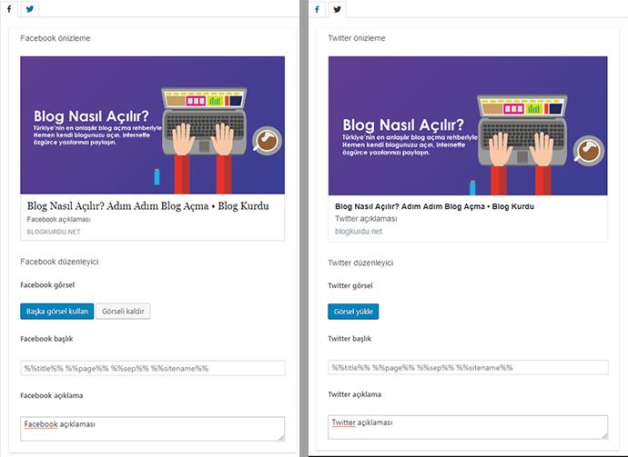 Yoast SEO premium sosyal medya paylaşım öncesi önizleme özelliği
